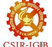 CSIR-IGIB Notification 2020